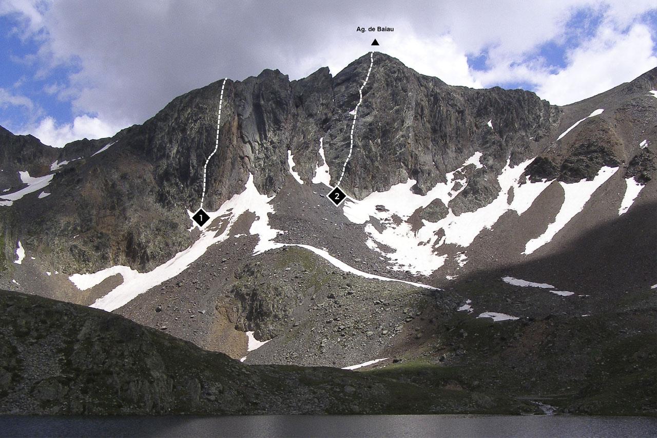 Escalada Vallferrera, Circ de Baiau